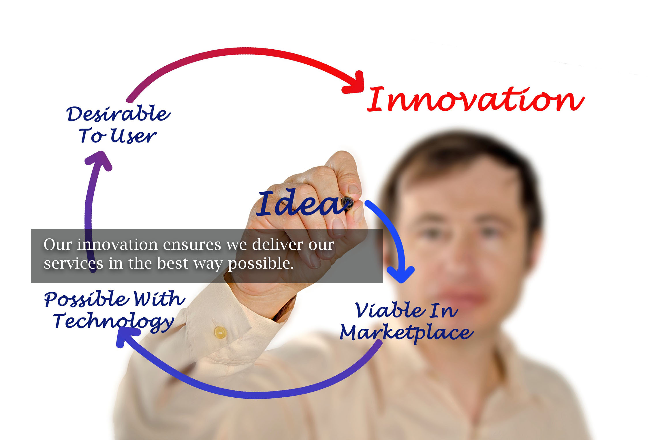 man drawing concept for innovation for association management